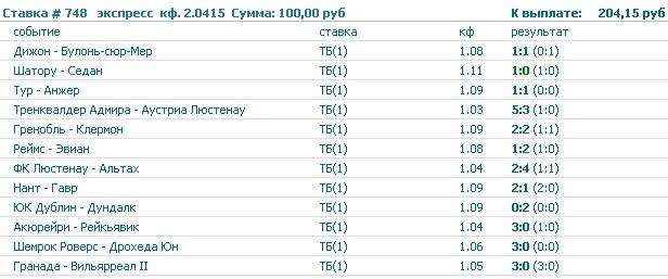 Стратегии ставки на спорт экспрессы как заработать 1000 рублей за день в интернете без вложений и