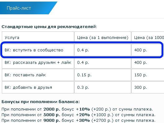 пример цен на раскрутку в Вк