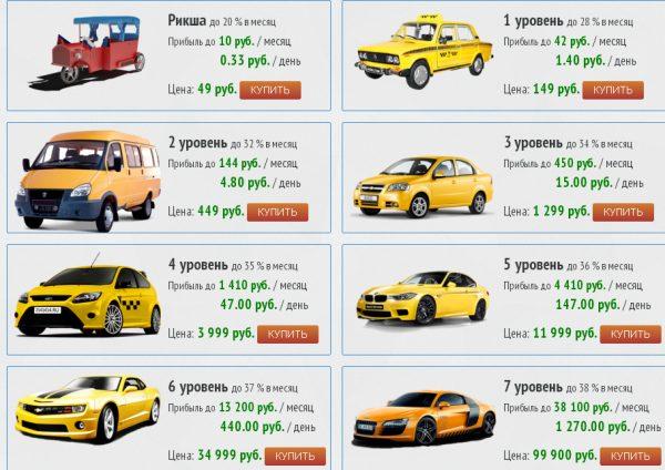 taxi-money выбор такси
