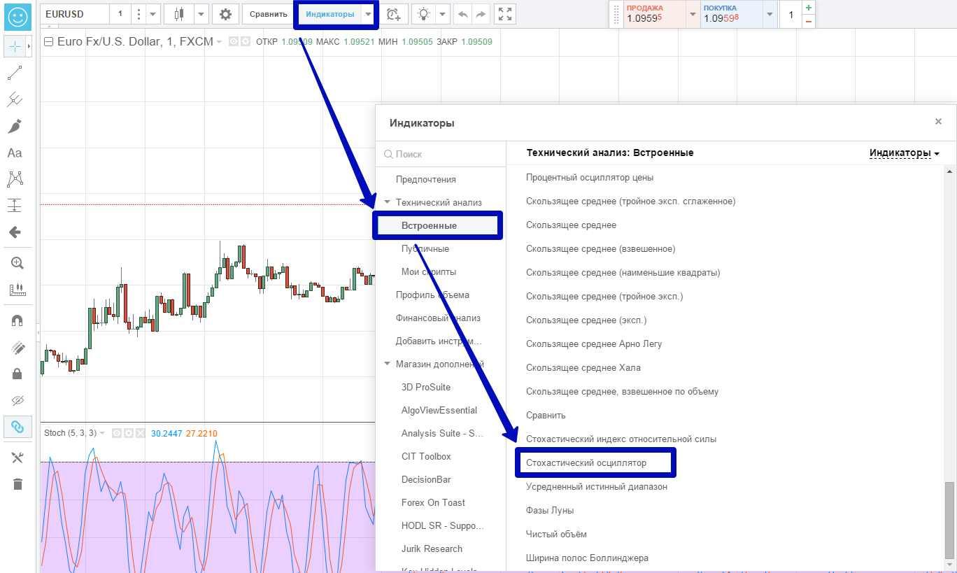 Валютные пары для новичков бинарные опционы торговые сигналов forex