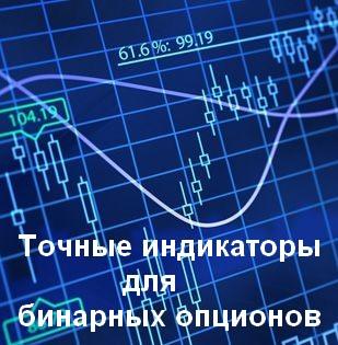 Точные индикаторы для бинарных опционов