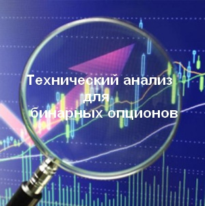 технический анализ