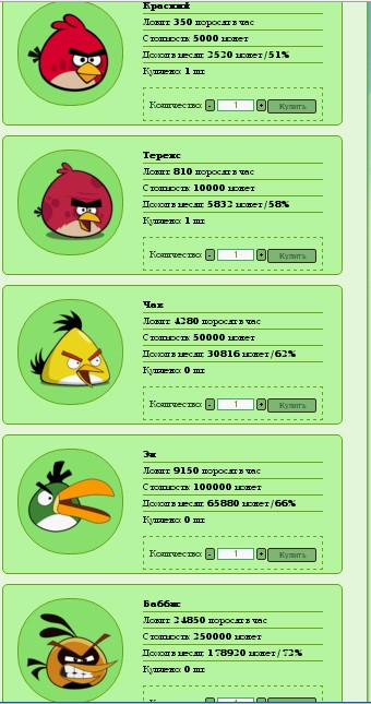 Сердитые птицы, птички