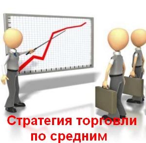 Стратегия торговли по средним