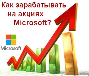 Доход на акциях Microsoft