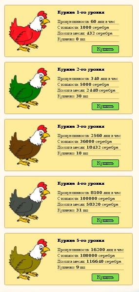 Chickens Farm выбор курочки