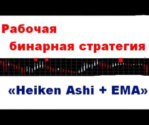 Heiken Ashi + EMA